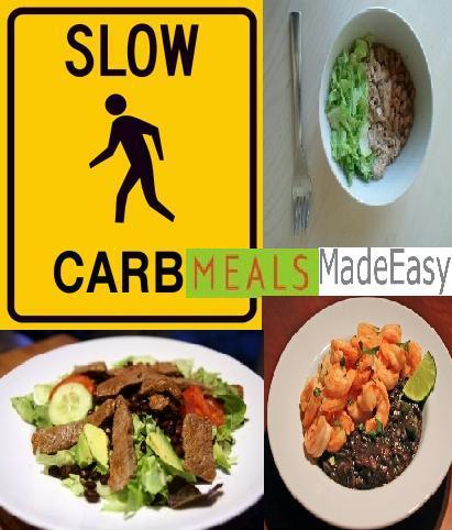 Slow Carb Eating Made Easy...