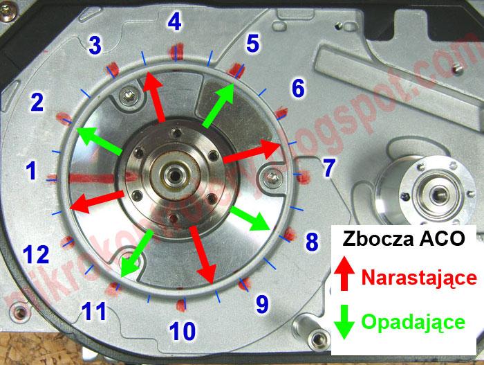 Silnik BLDC - Oznaczenie momentu generowania przerwań przez fazę W za pomocą komparatora.