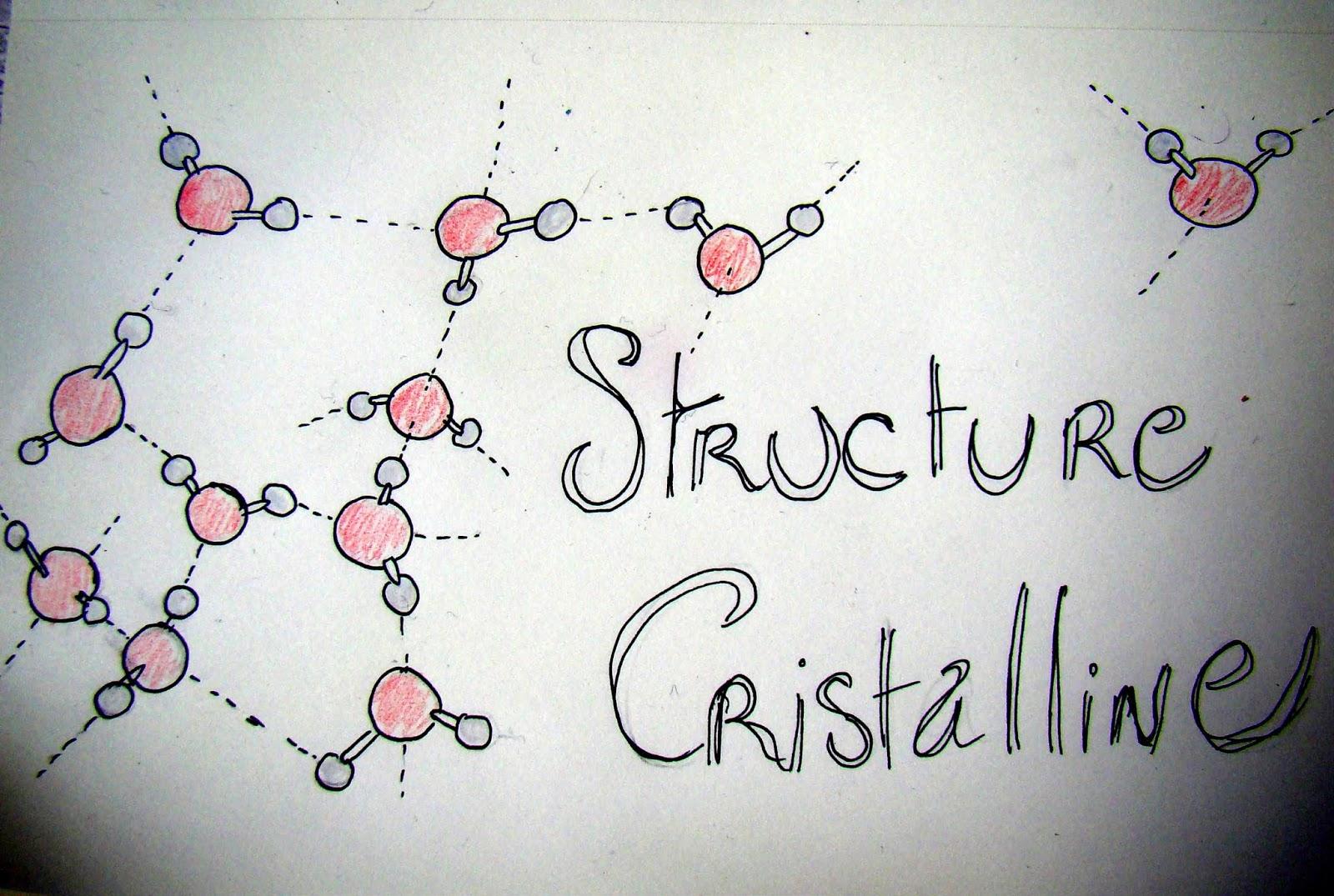 Draw on Monday...Cristaux