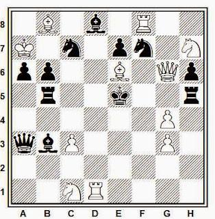 Problema de mate en 2 compuesto por E. Puig Ambros (1° Recomendado, Probleemblad 1953)