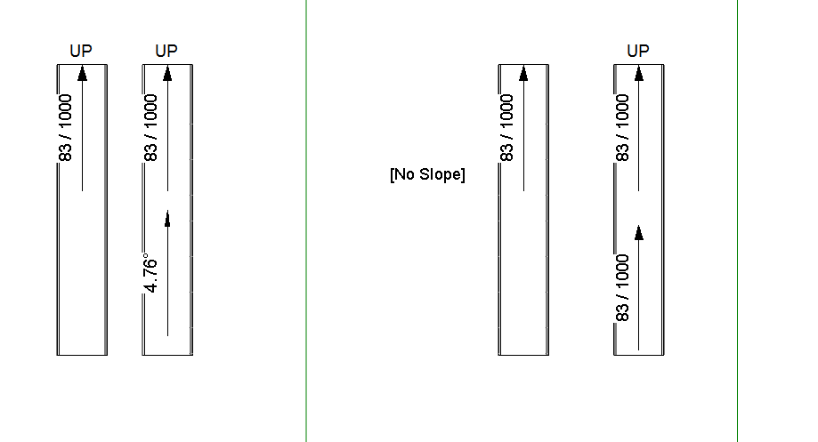 what revit wants how to tag ramp slopes in revit 2013 and