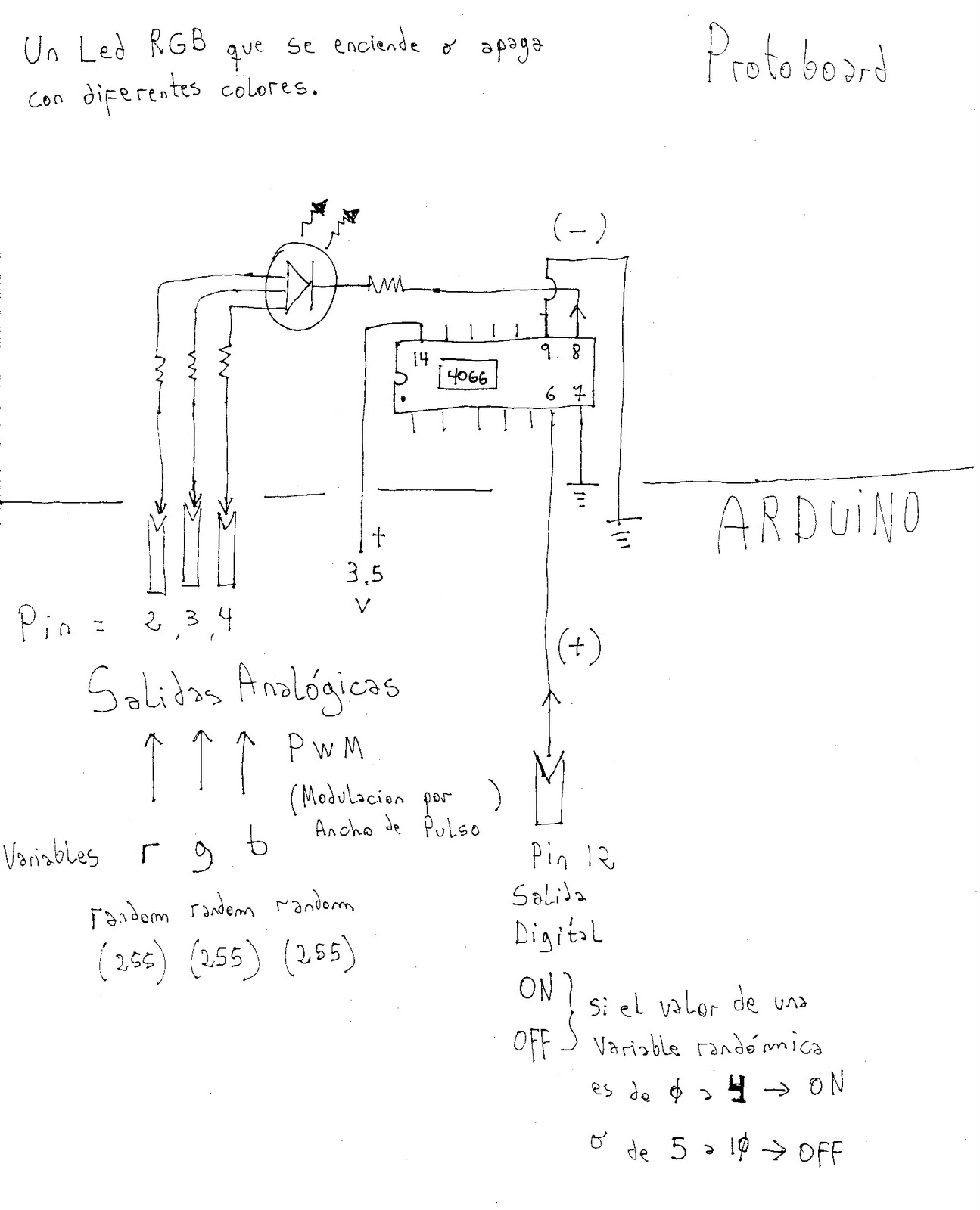 Circuito Led : Led´s. circuitos. el chip 4066. pwm. arduino para controlar todo