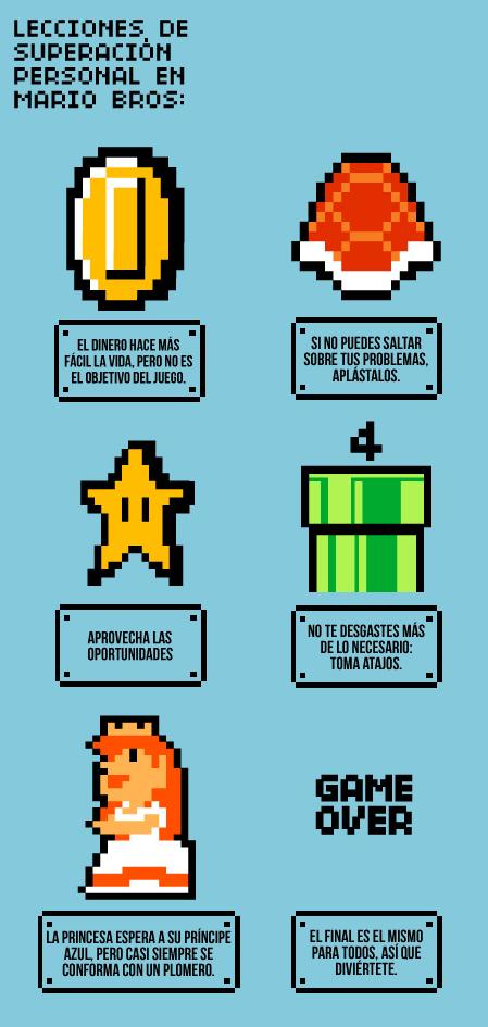Mario Bros y la superación personal