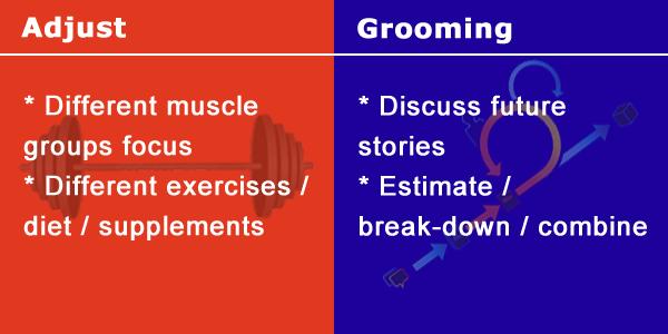 Adjust * Different muscle groups focus * Different exercises / diet / supplements; Grooming * Discuss future stories * Estimate / break-down / combine