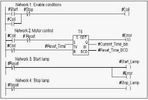 Belajar function block diagram plc somurich belajar function block diagram plc belajar plc siemensrhmaribelajarplcspot asfbconference2016 Gallery