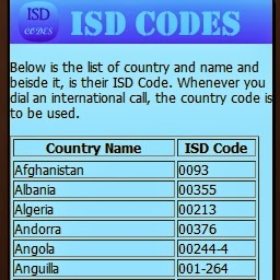 Nokia Themes and Apps: ISD Codes