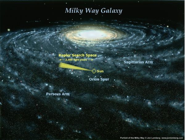 milky way orion arm of the galaxy - photo #39