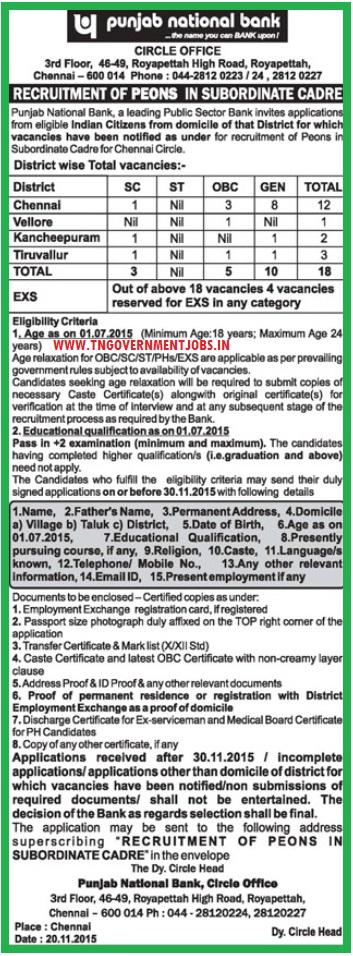 Bank forex jobs in chennai