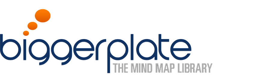 The Biggerplate Blog