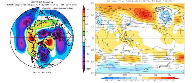 pattern and weakened polar vortex this winter may help those winter