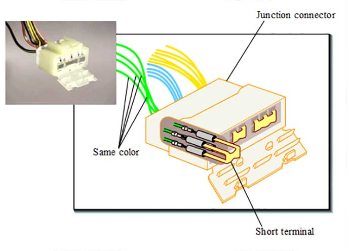 junction conect fungsi junction connector pada sistem kelistrikan otomotif ~ 8 piston sebutkan komponen komponen wiring harness at bakdesigns.co