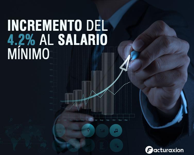 INCREMENTO DEL 4.2% AL SALARIO MÍNIMO.