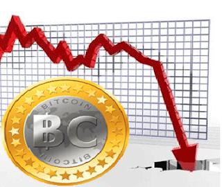Bitcoin 崩潰