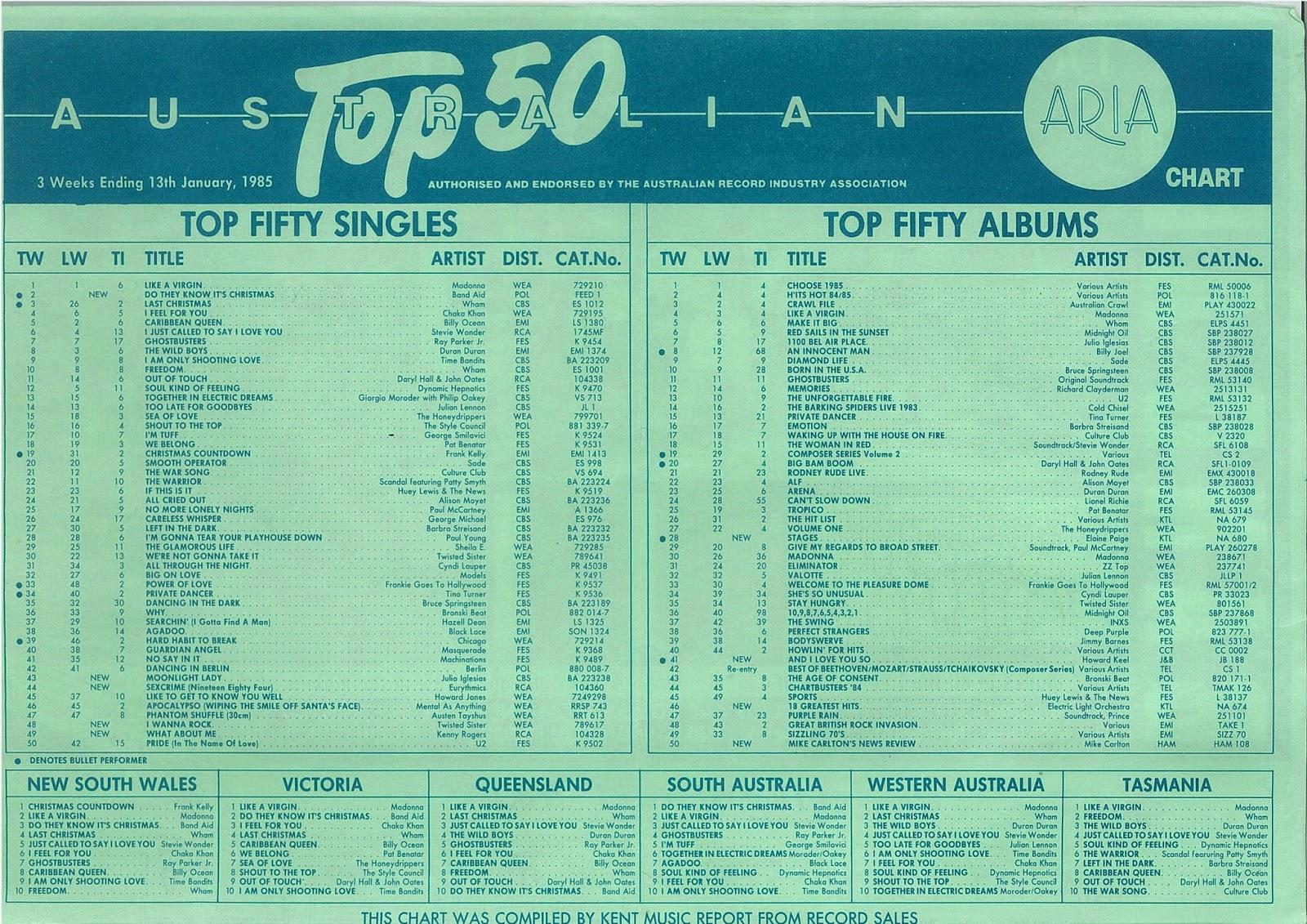 top 50 songs nz