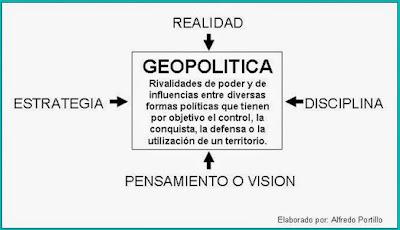 Perspectivas de la geopolítica