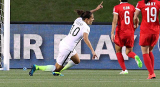 U.S. Women's Soccer, FIFA, soccer