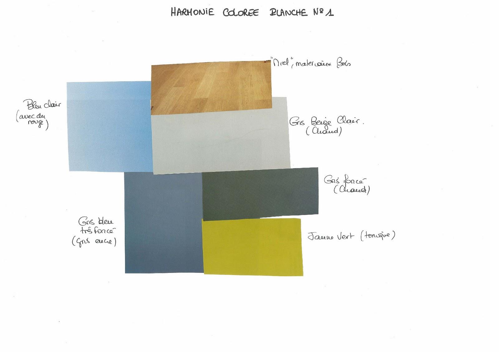 D co design se former s 39 informer comment composer - L harmonie des couleurs ...
