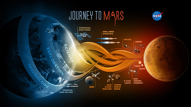 NASA Mars Announcement Flowing Water