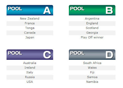 Rugby World Cup Pools 2011