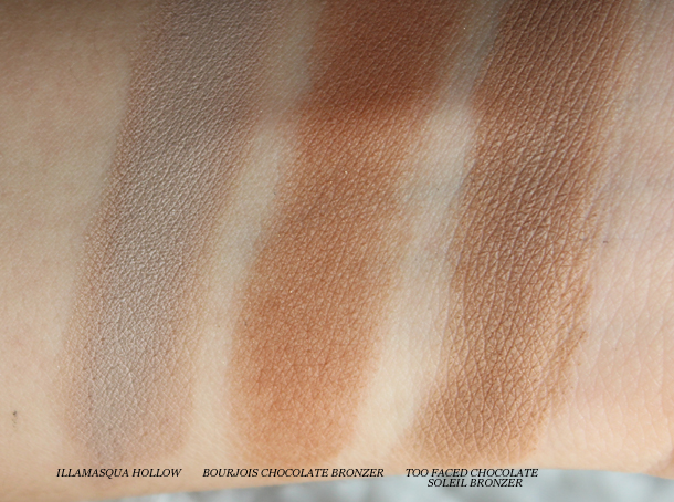 illamasqua cream pigment hollow review swatches