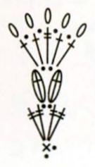 Летние сережки крючком: схема вязания