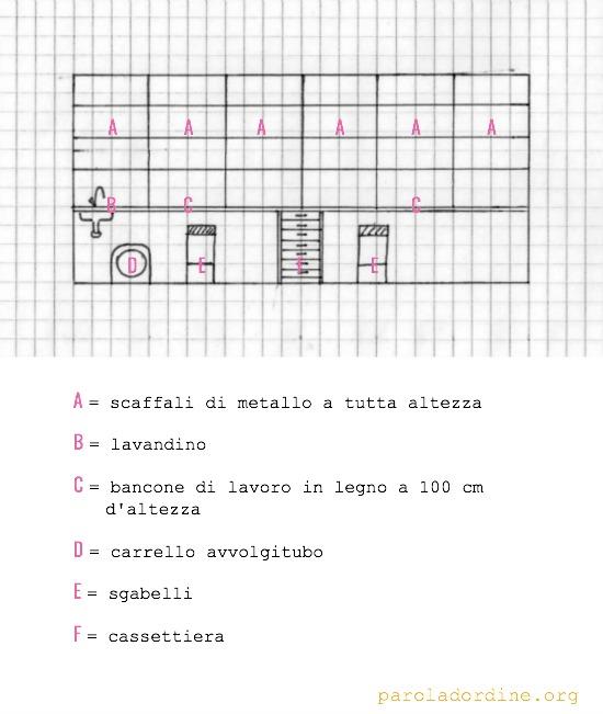 paroladordine-unastanzaalmese-garage-bancone