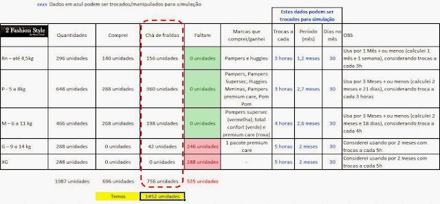 http://www.4shared.com/file/Y2n4IBP7/Calculo_de_Fraldas_Ch_de_Beb_2.html