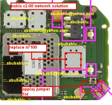 Nokia C2-00 Network Solution