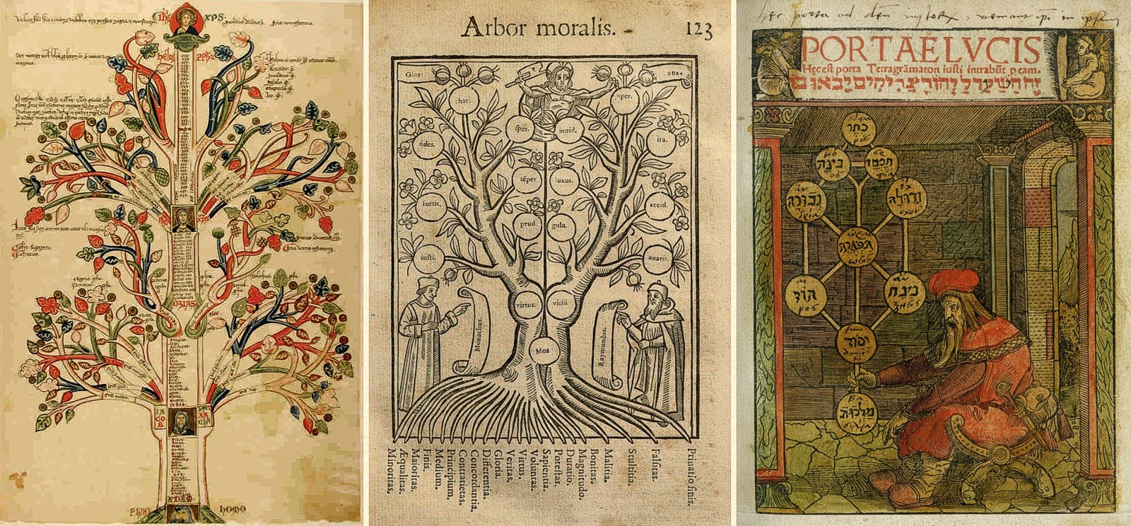 Pre gbelin tarot history the tree of life ccuart Choice Image