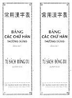 Bang Han Tu 1850 Nhat Ngu Dong Du