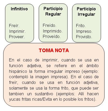 ejemplos de verbos con doble participio