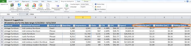 Tool for Keyword Research & Bidding