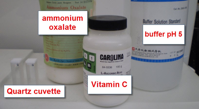 biology vitamin c Vitamin c content in various fruit juice specifically for you for only $1638 $139/page order now introduction vitamin c, also known as l-ascorbic acid, is a water.