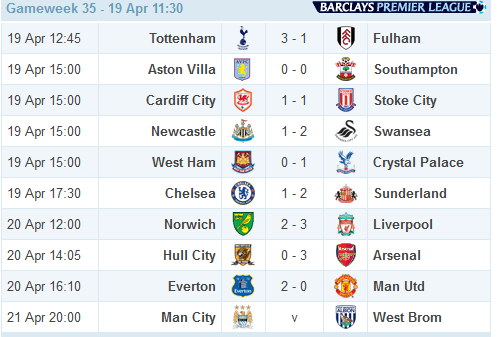 EPL Gameweek 35 Matches/Results
