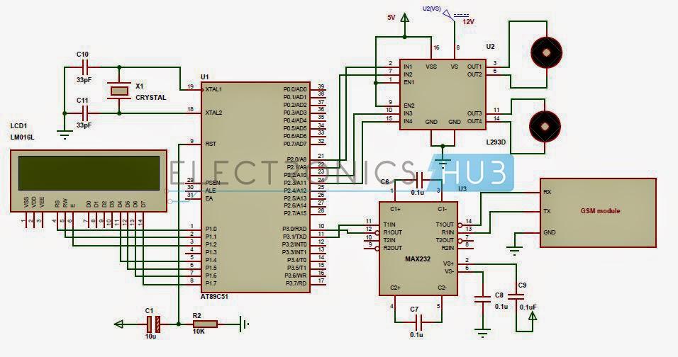 Vlsi System Design Pdf