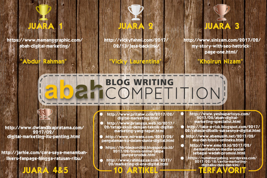 Artikel Terfavorit ABAH