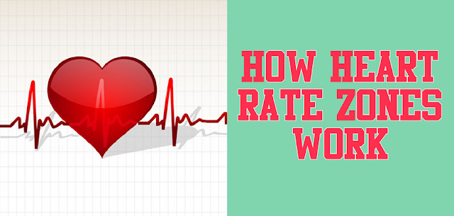 how to find heart rate zones