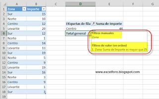 Tablas dinámicas de Excel y cómo permitir diferentes filtros sobre un mismo campo