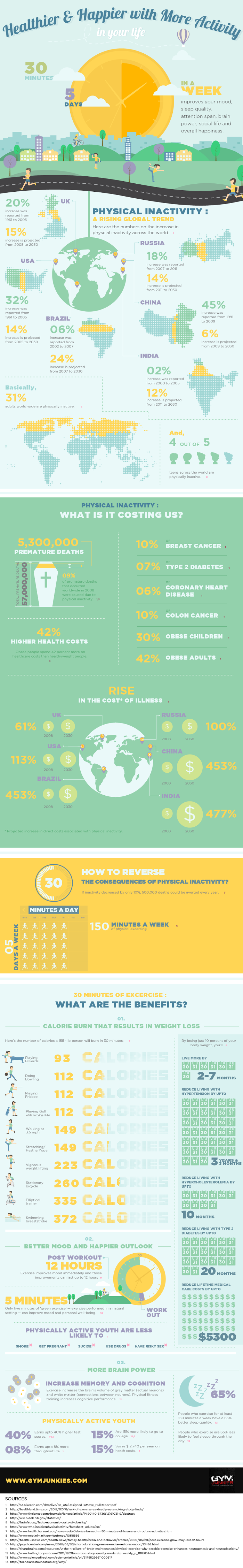 Healthier and Happier With More Activity In Your Life #infographic