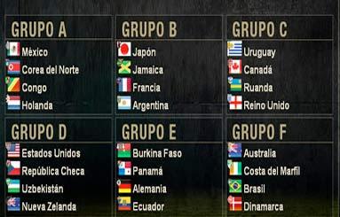 Los Grupos del Mundial Sub 17 México 2011