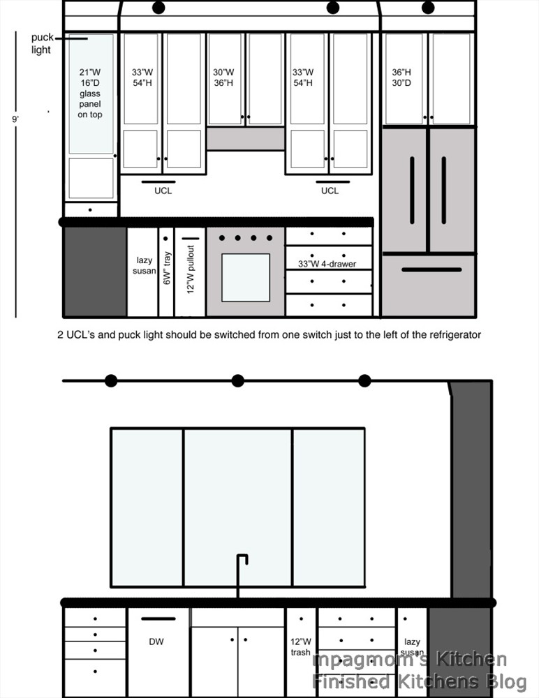Finished kitchens blog 12 01 12 for One wall kitchen dimensions