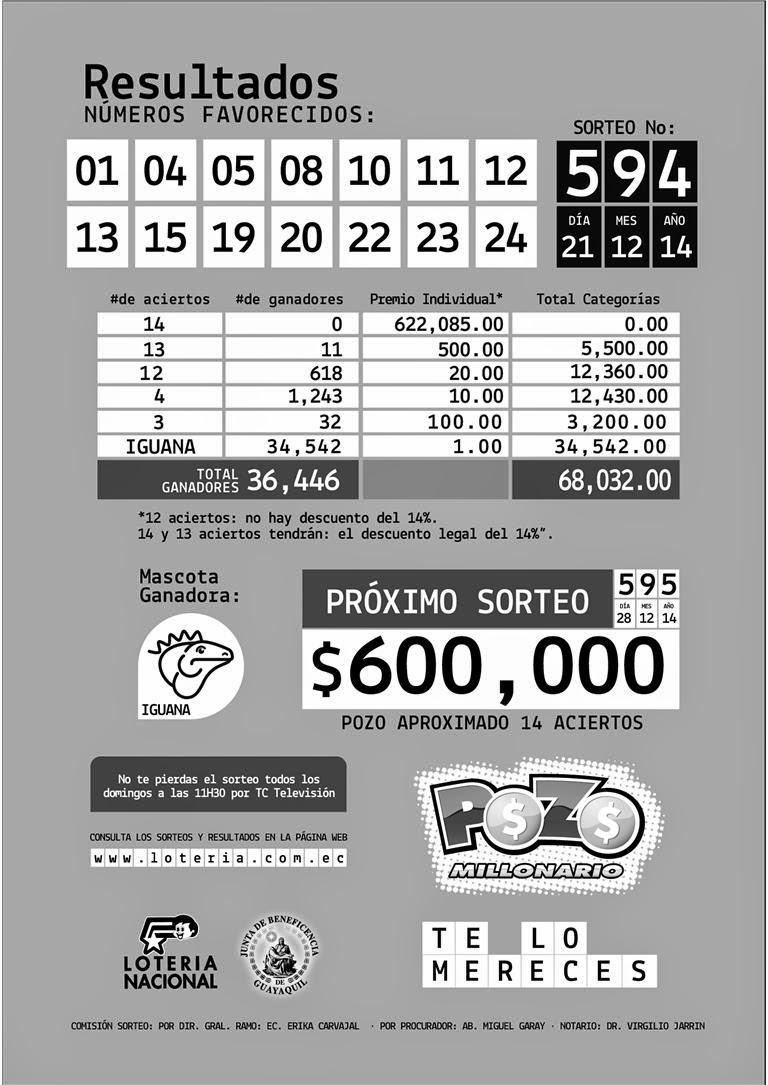numeros ganadores pozo millonario 21 diciembre 2014