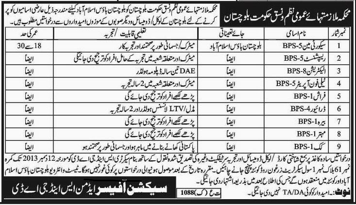 Govt Jobs in Balochistan