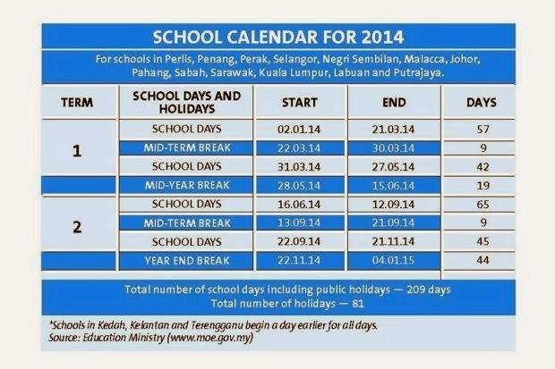 Calendar 2014 Malaysia School Holiday