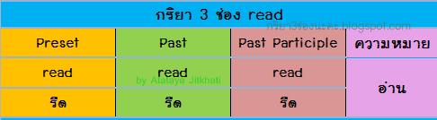 กริยา 3 ช่อง Read