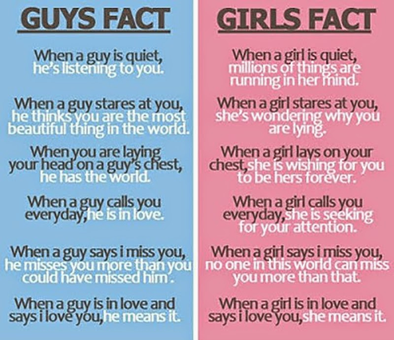 Quotes Republic: Guys Fact and Girls Fact