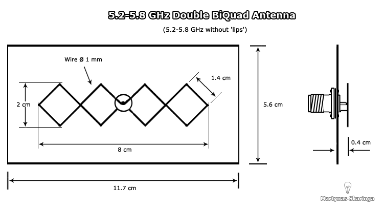 build your own antenna double biquad sector antenna for 5 5 8 ghz scheme for double biquad out lips