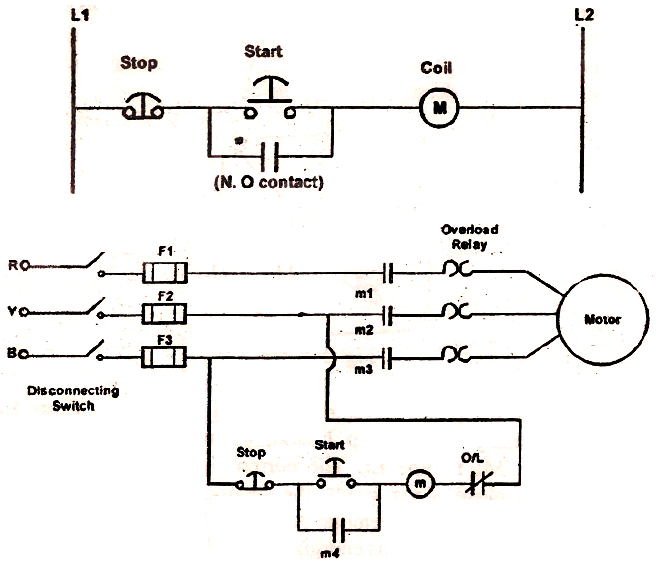 Star Delta Starter as well How To Wire A Contactor Diagram further 133 together with Schematic Symbols Motor Definition besides 699. on direct online starter wiring diagram
