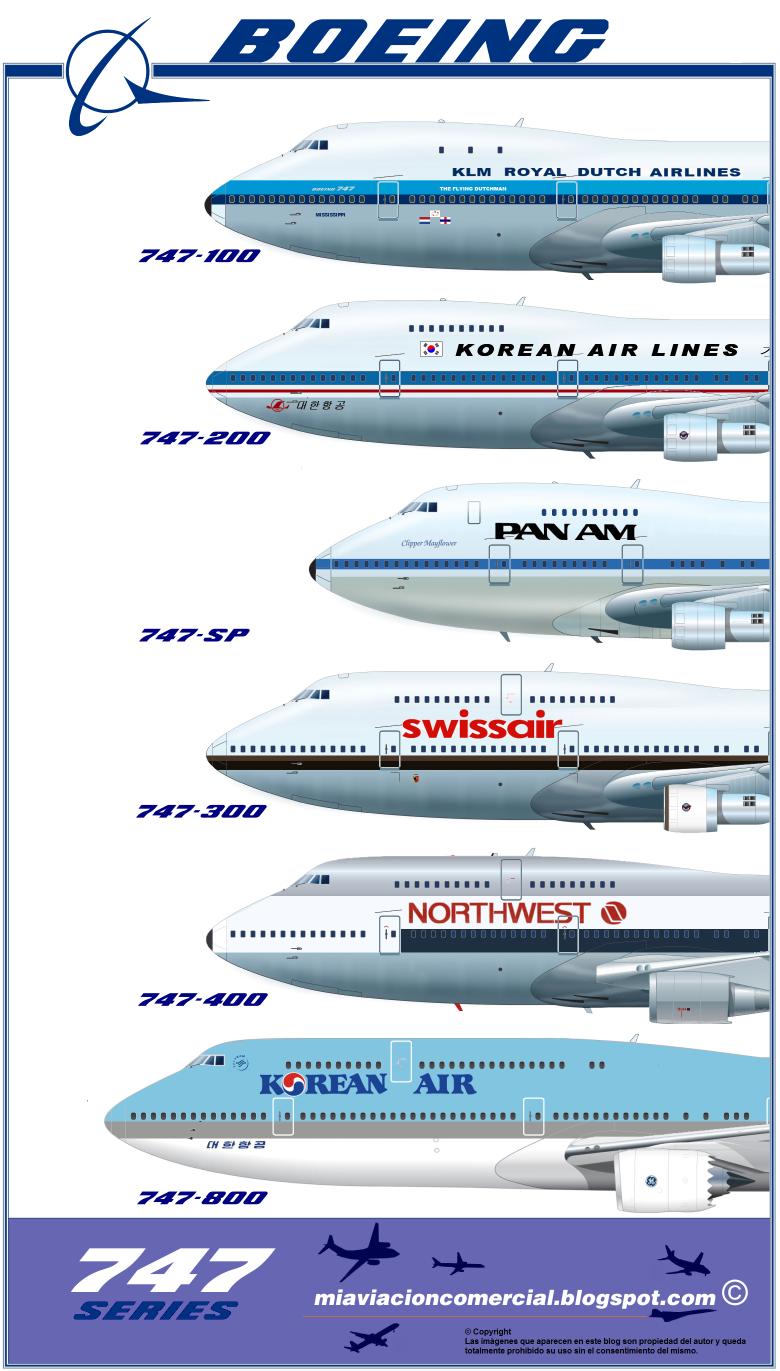 Mi Aviacion Comercial Boeing 747 Jumbo
