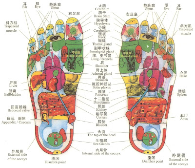 reflexology and pancreatitis